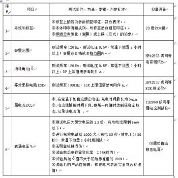 钽电容测试方法和标准